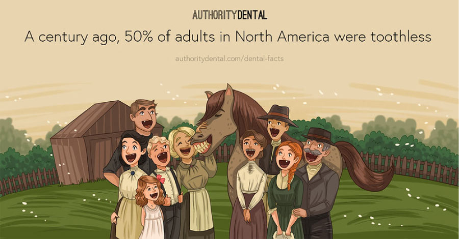 """Cartoon showing toothless settlers with a caption reading """"A century ago 50% of adults in North America were toothless."""""""